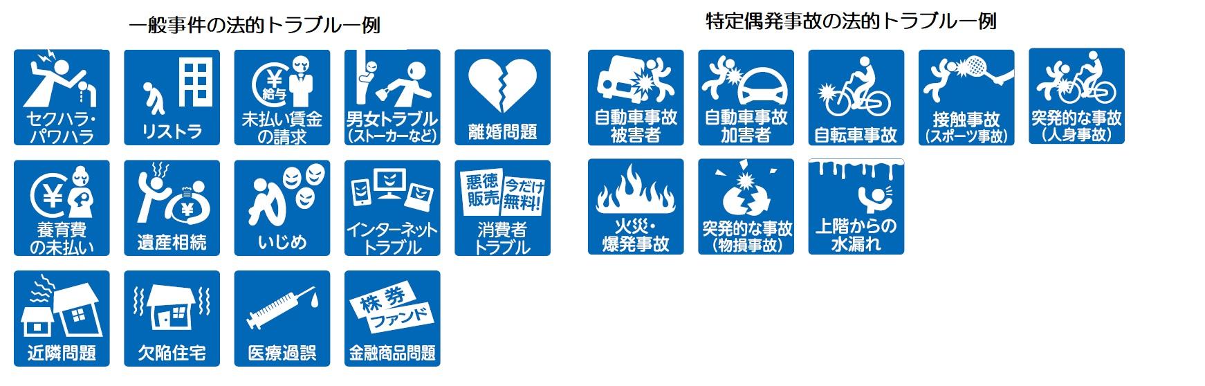 一般事件と特定偶発事故のトラブル一例