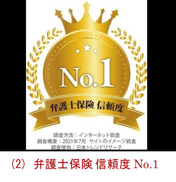 弁護士保険 信頼度 No.1