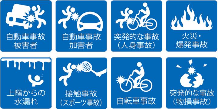 特定偶発事故の一例 イメージ