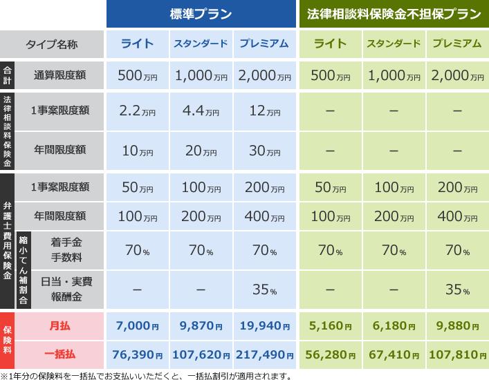 価格表 イメージ